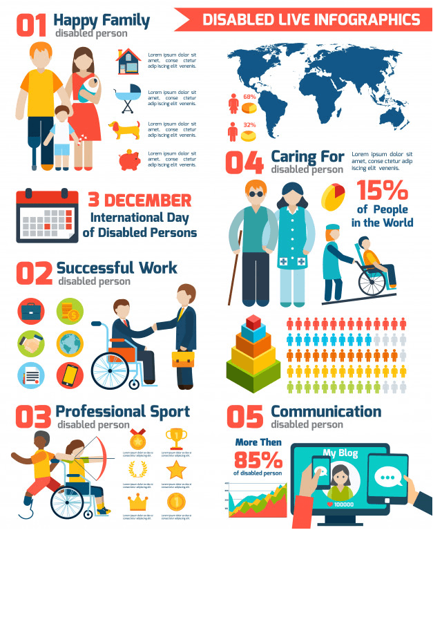 disabled-infographics-set_1284-4495