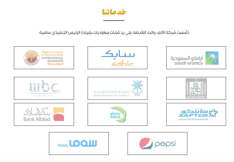 شركة الألف والباء القابضة للتصميم والتسويق والاعلان M