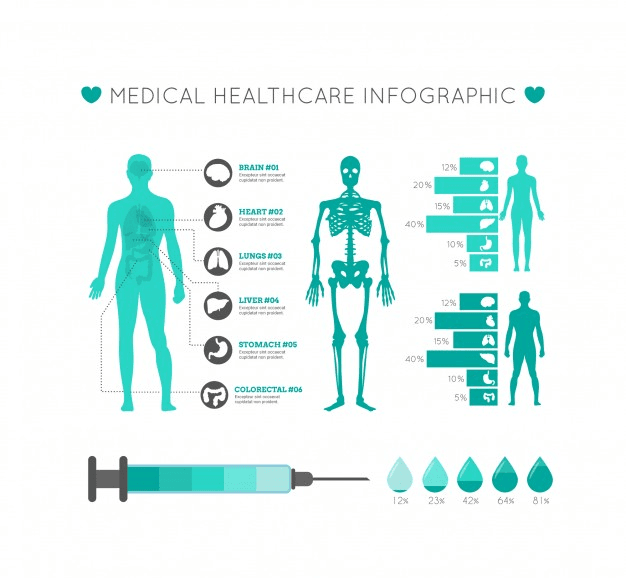 medical-infographic-template_23-2147734604