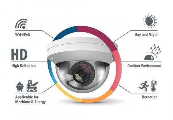 أفضل شركة تركيب كاميرات مراقبة