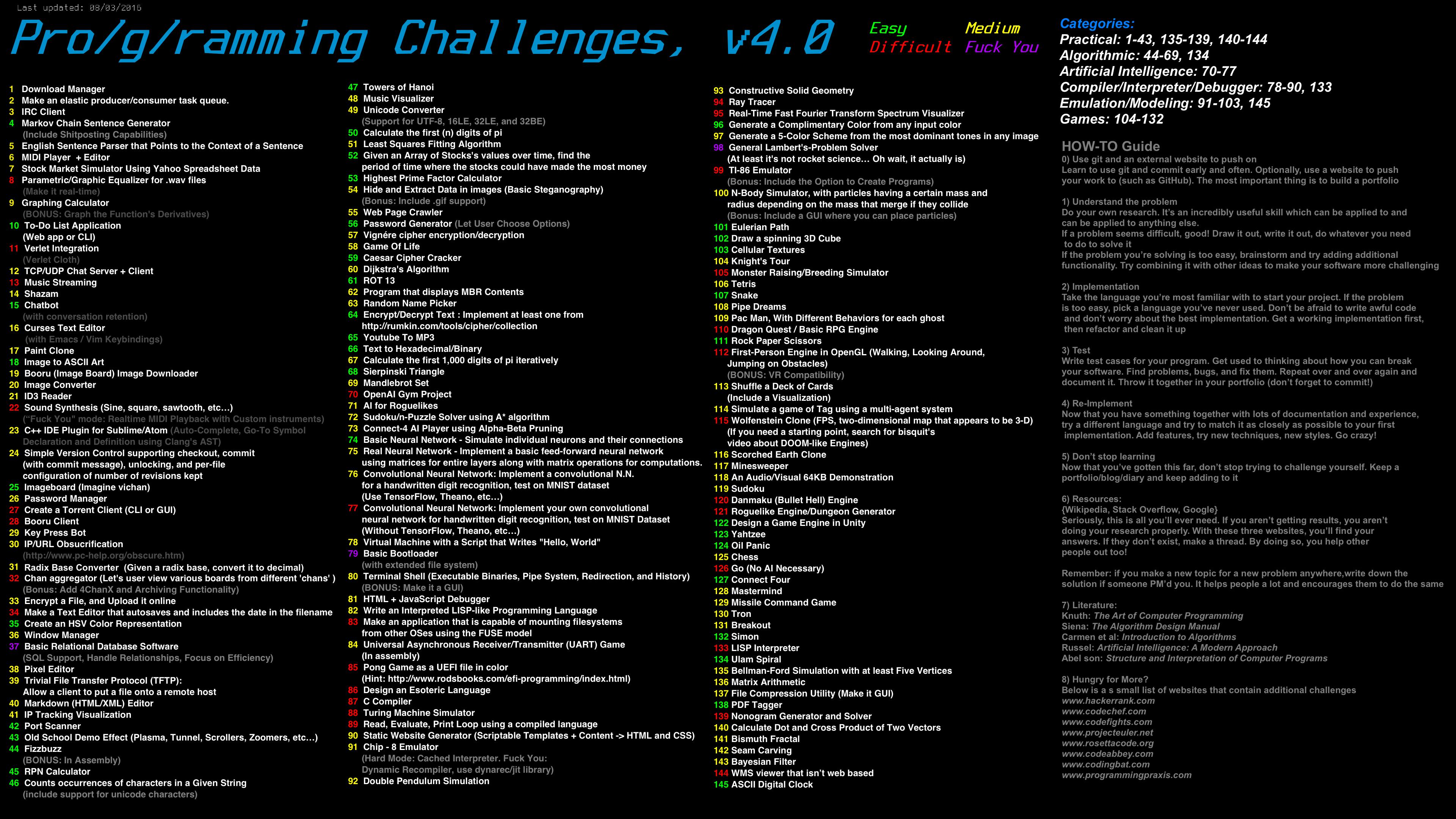 Hackerrank Categories