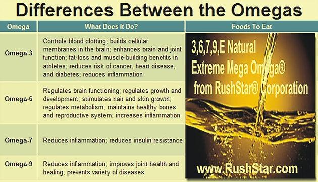 Natural Extreme Mega Omega