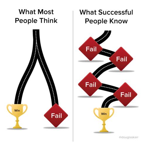 لماذا لا نعترف بفشلنا؟